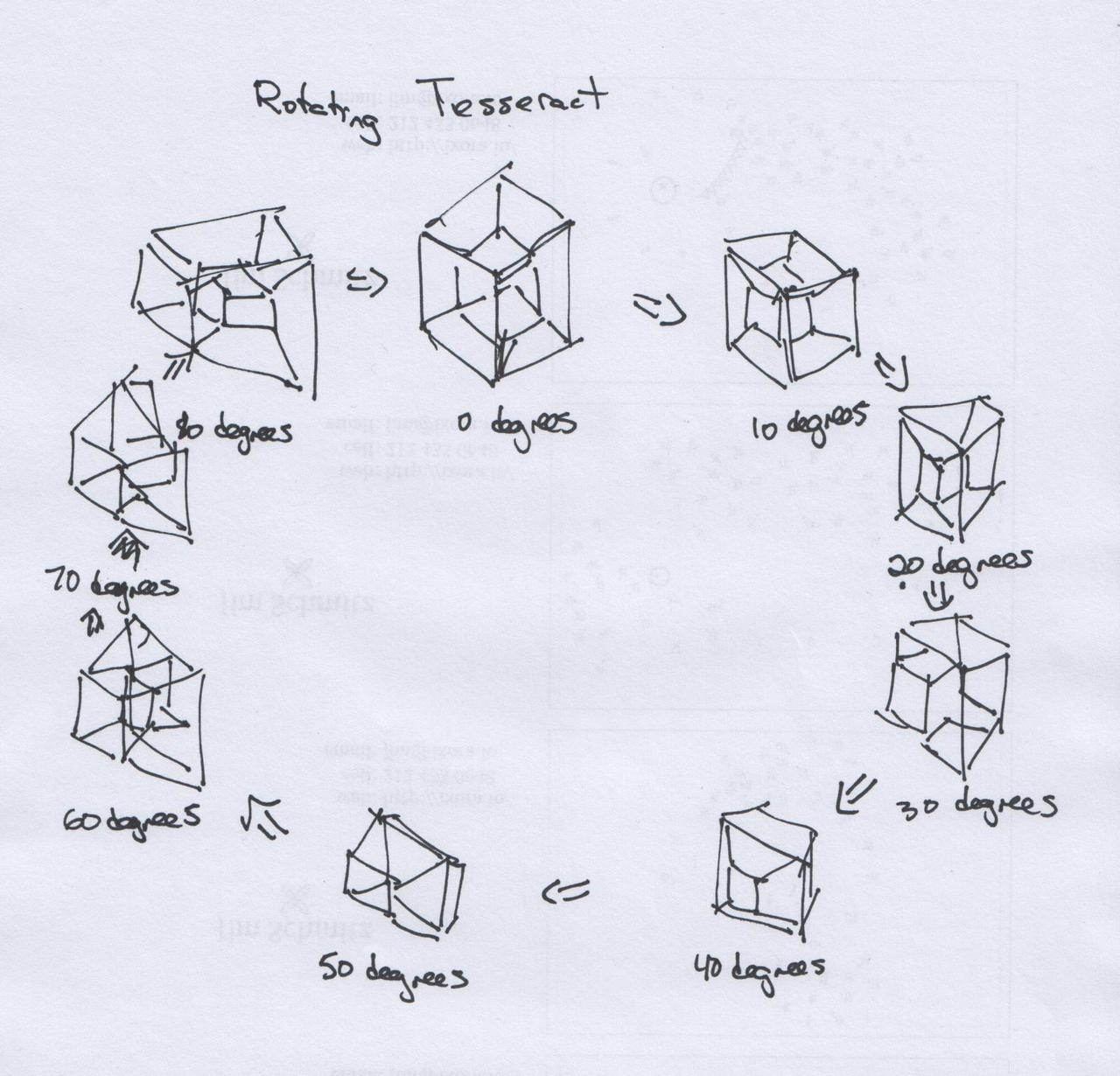 Tesseracts | ixora io